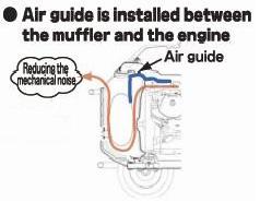air_guide